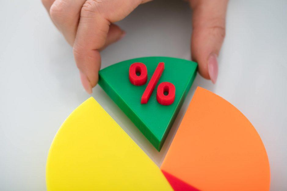 ciclo operacional e ciclo financeiro